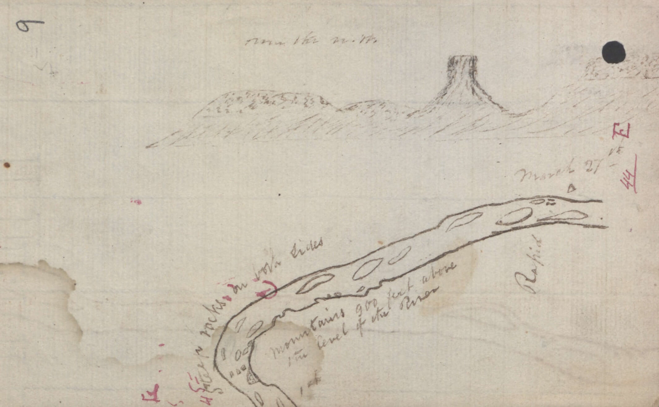 Part 2: The Columbia River Maps and Meteorological Calculations of David Douglas: An Archival Discovery